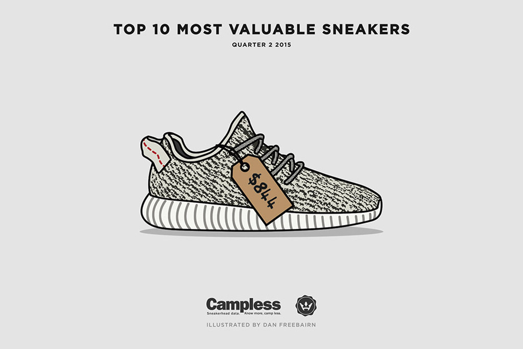 most-expensive-sneakers-2015-q2-0