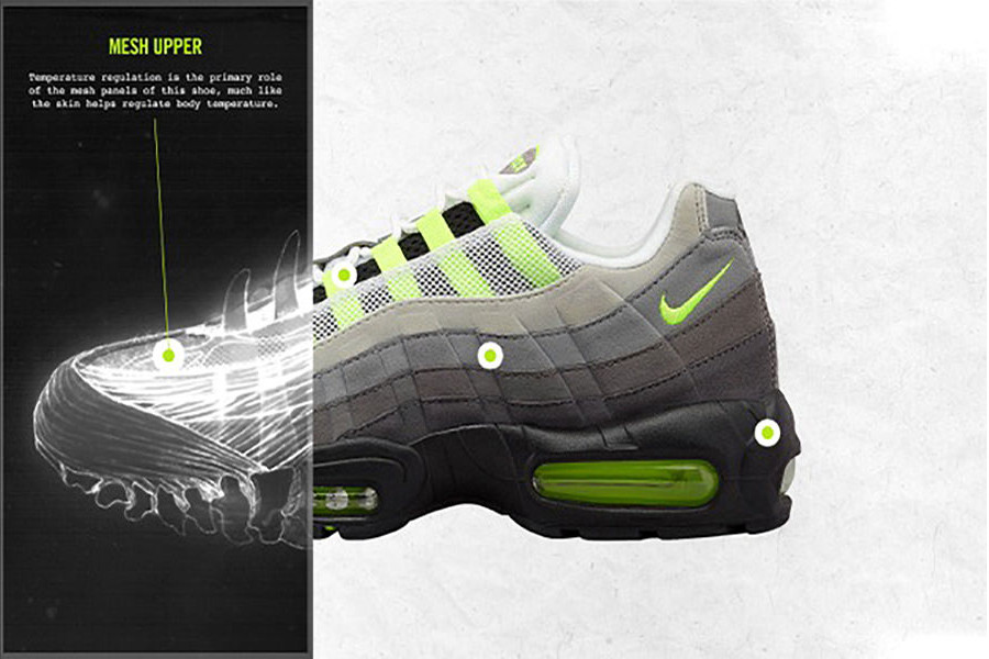 f4e5776329d93b Nike Air Max 95 Sneaker  The Story Behind the Revolutionary Running ...
