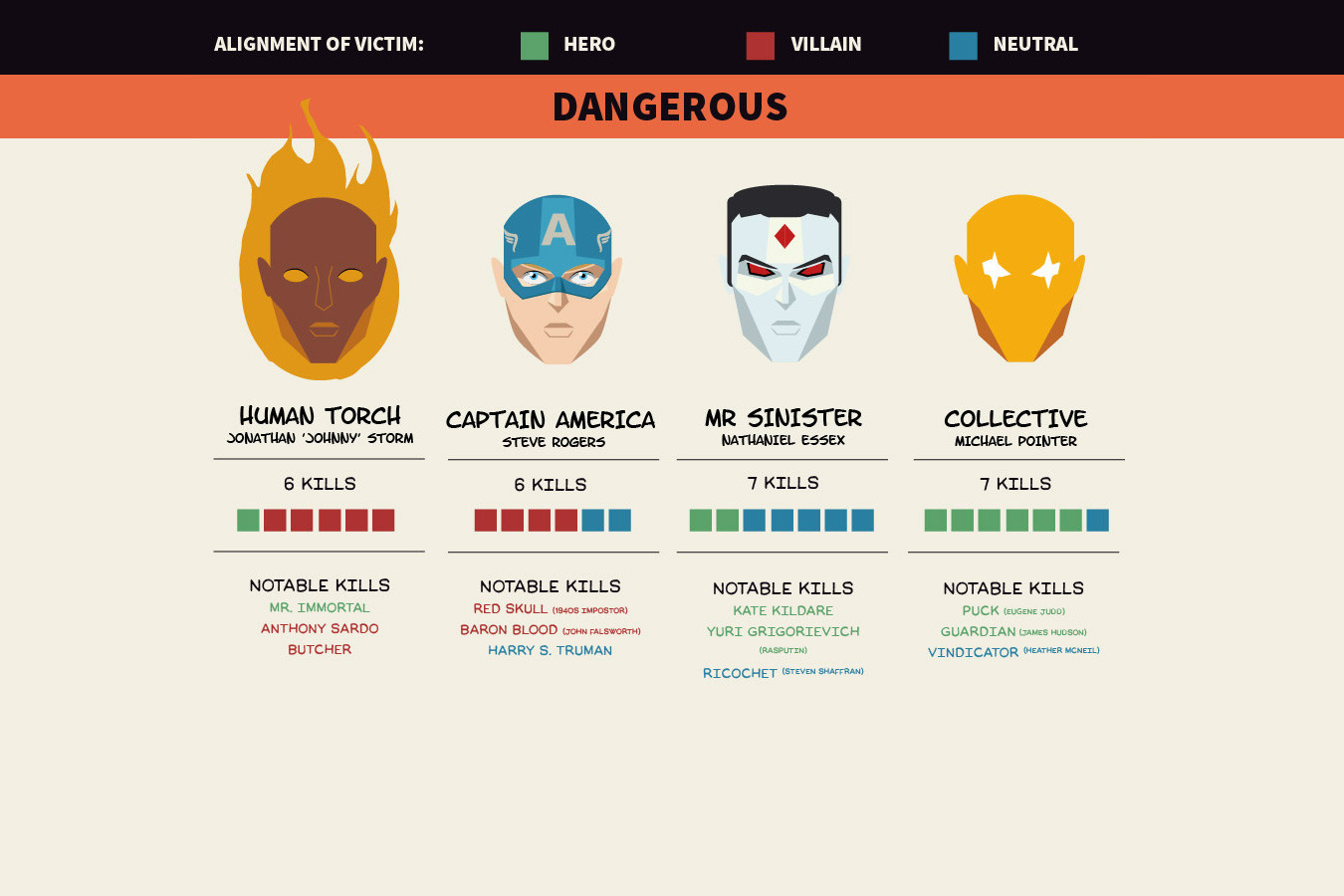 this-infograph-lists-the-deadliest-killers-in-marvel-history-00
