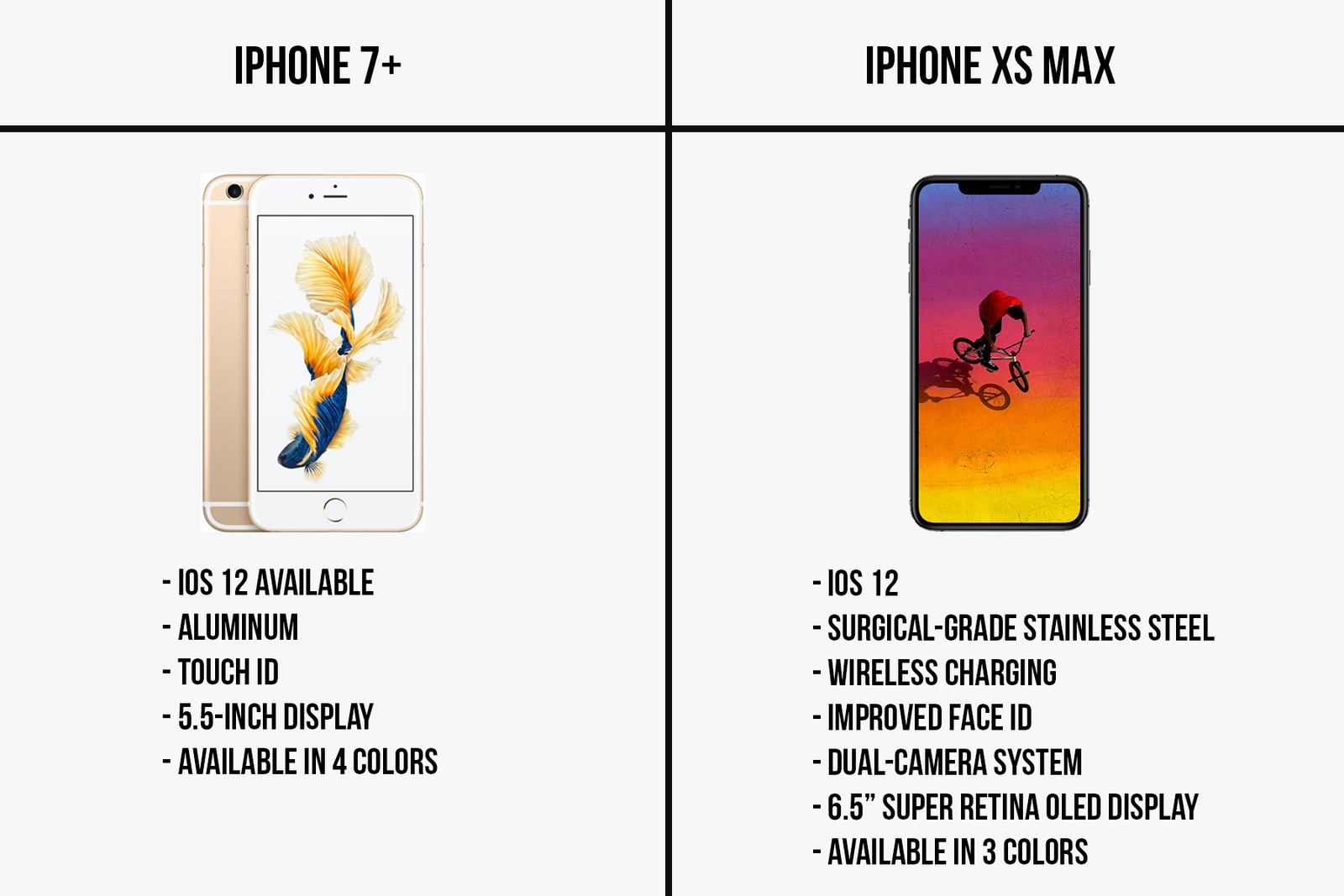 iPhone XS Max Worth it Buy Now Comparison Apple iPhone Phone New Product Release COlor