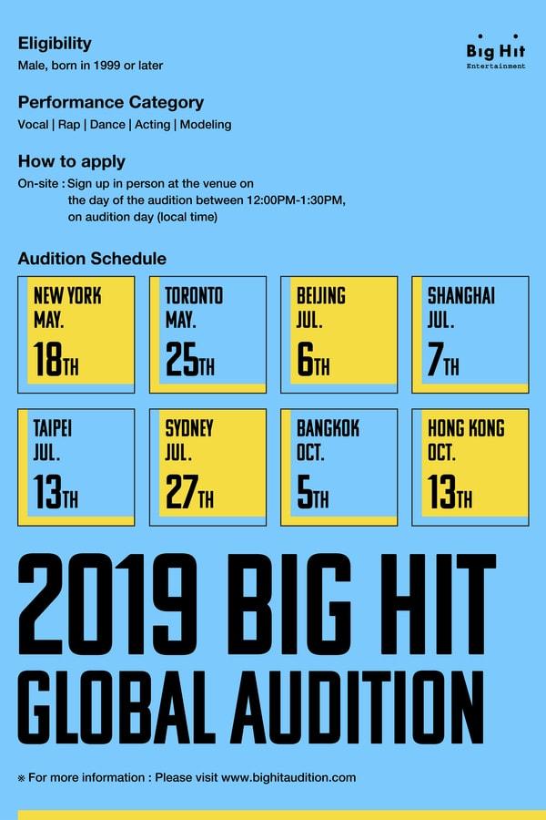 BTS Big Hit Entertainment 2019 Global Auditions | HYPEBAE