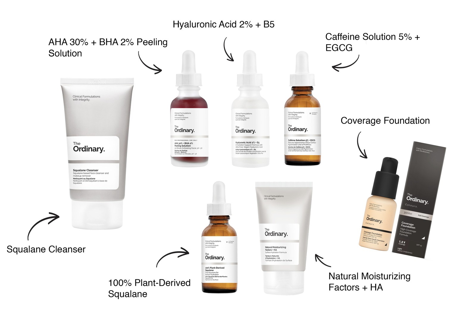 The Ordinary Skincare Routine Product Review Masque Serum Formula Oily Skin Complexion Does The Ordinary Work Products Peeling Solution Caffeine Drops Hyaluronic Acid Squalene Cleanser