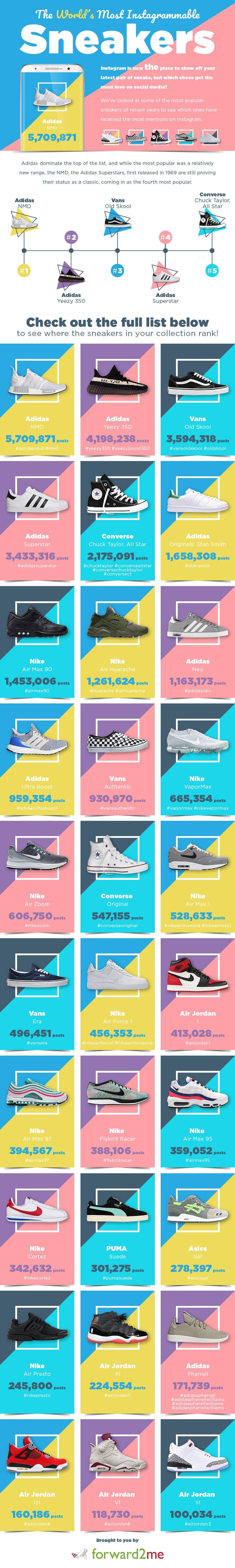 Baskets Jordan, Nike, Vans