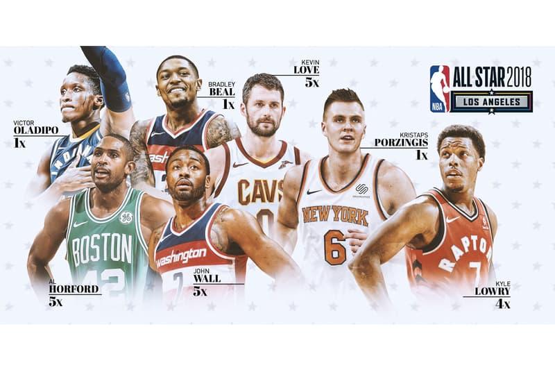 新世代降臨!NBA 2018 年明星賽替補名單正式公佈