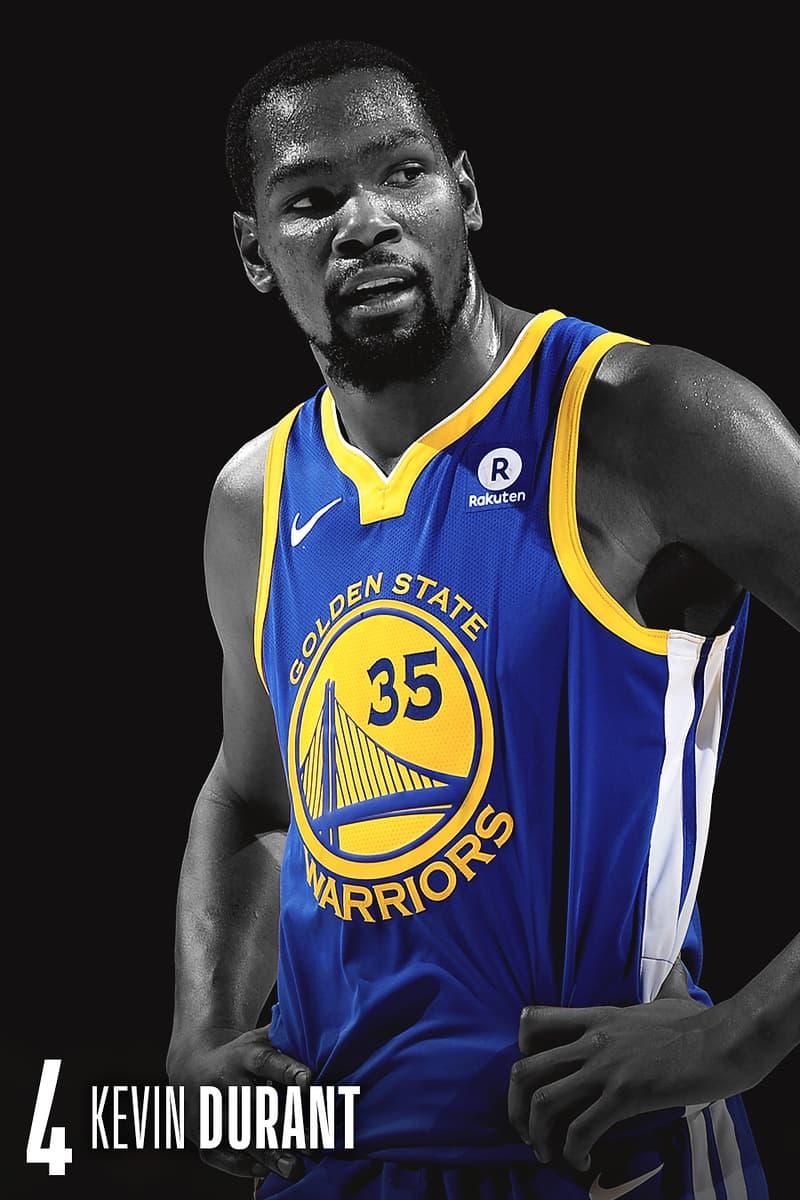 NBA Store 十大最高銷量 NBA 球衣名單出爐