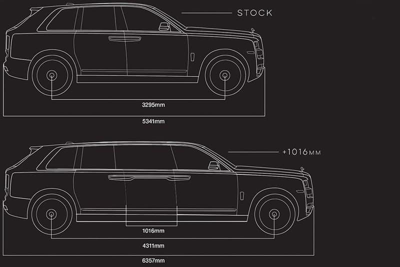 終極 SUV-Klassen 打造 Rolls-Royce 搭載「防彈」功能 Cullinan limo