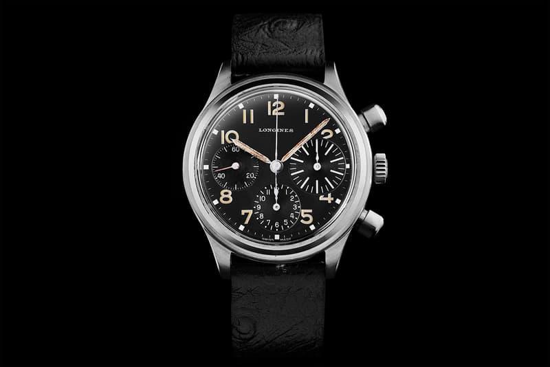 Longines 發表全新 Avigation BigEye Titanium 錶款