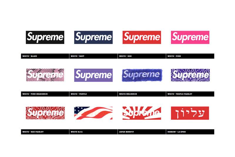 fa460b00d9d3 With all the hype surrounding the seminal 'box logo' T-shirts that Supreme  released for its 20th