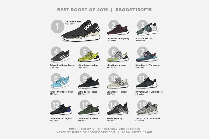 45b15bb98 The Most Hyped Boost Sneakers of 2015