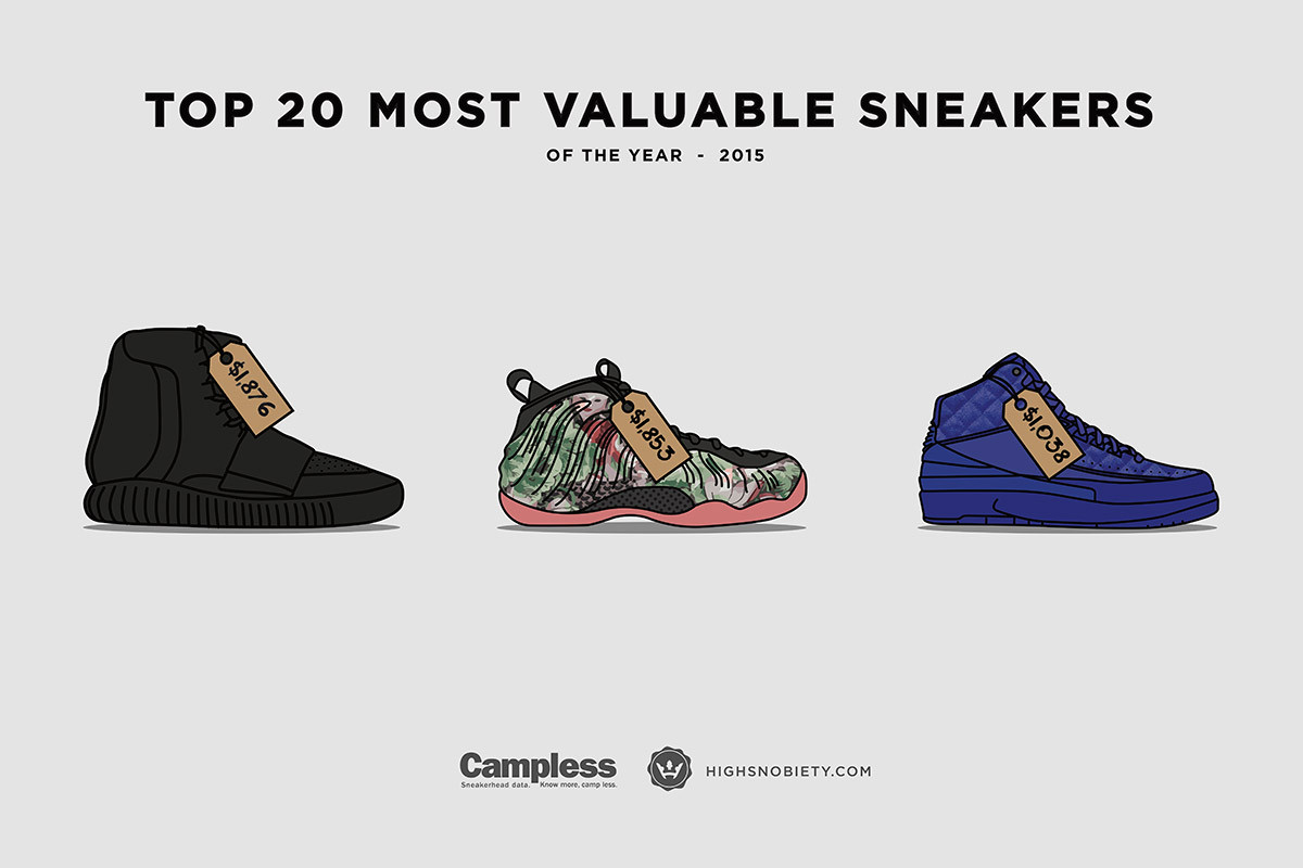 The Most Valuable Sneakers of 2015