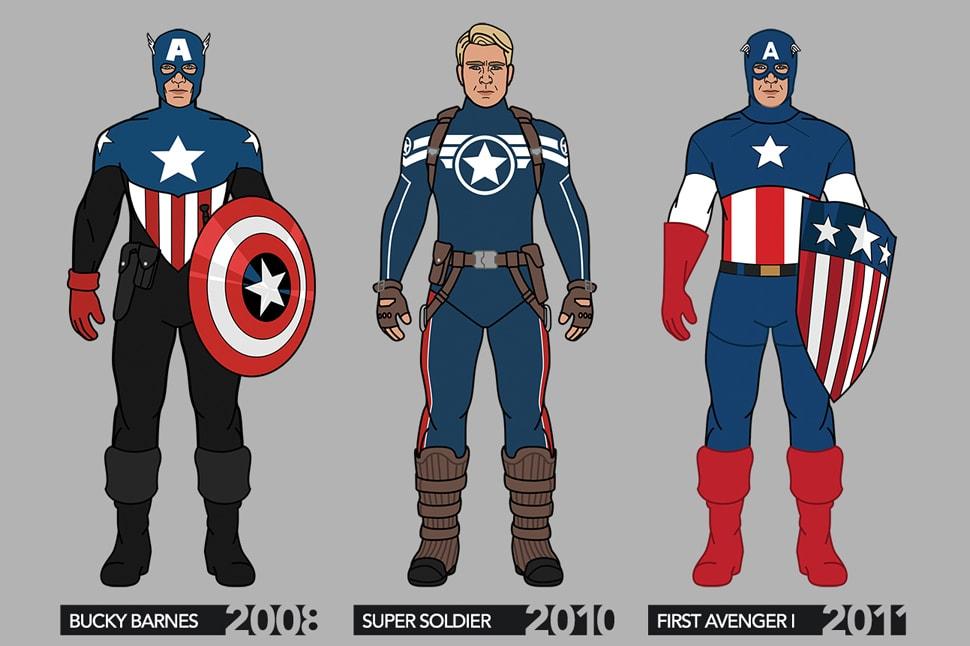 Captain America Costume Evolution | HYPEBEAST
