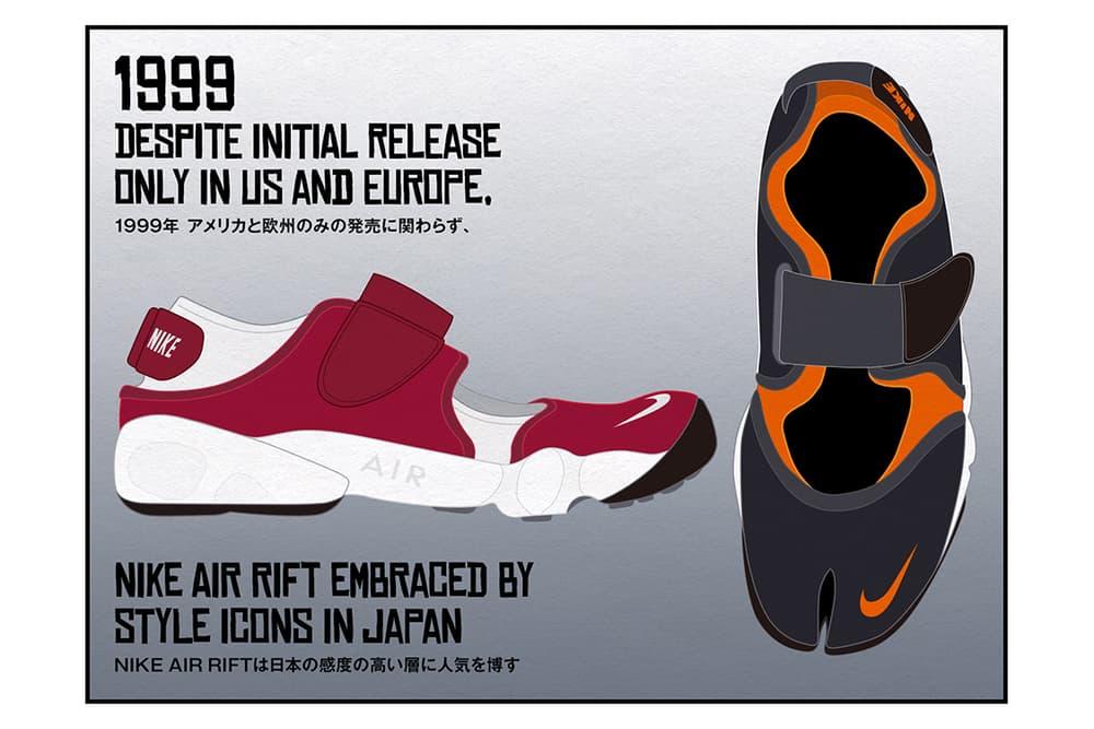 Nike Air Rift US and Europe