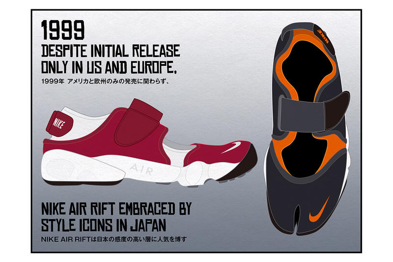 Nike Air Rift US and Europe
