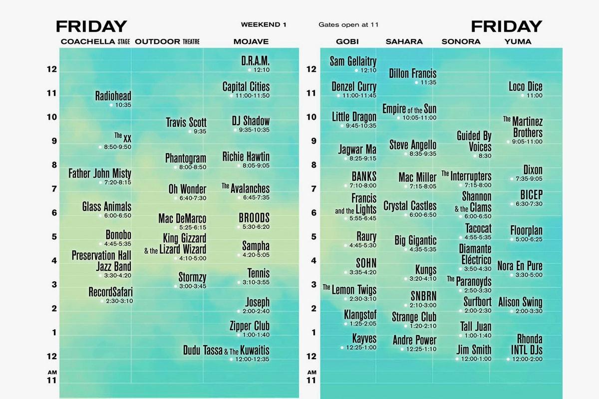 Coachella 2017 Schedule