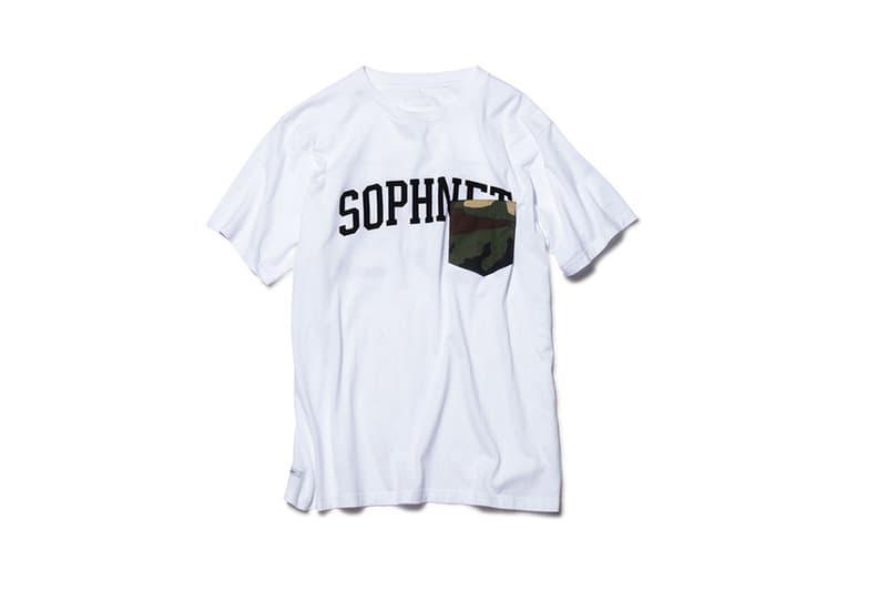 SOPHNET.