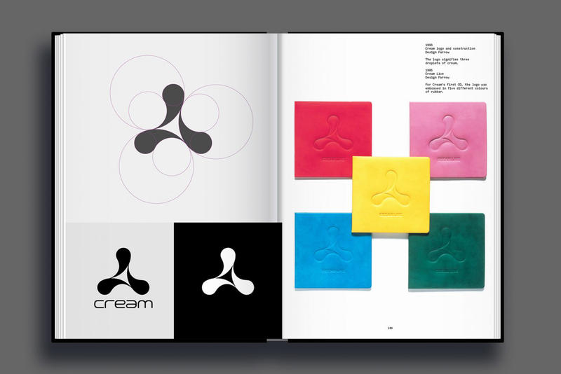 Rick Banks Clubbed UK Nightclubs Graphic Design Hacienda Fabric Peter Saville Kickstarter Project