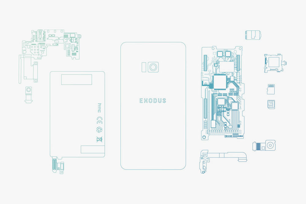 HTC Blockchain Exodus Smartphone Launching Releasing 2018 Fall Q3 2018 For Sale Information Phone Mobile Availability