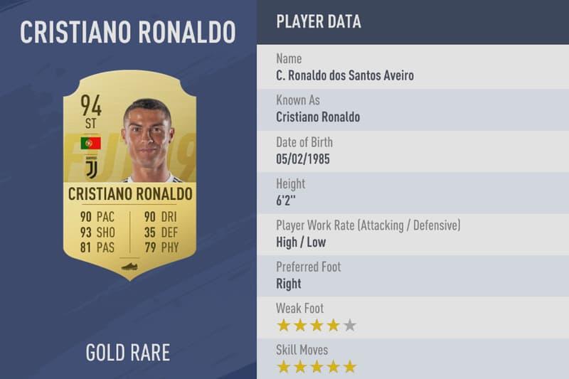 FIFA 19 Ratings Revealed Cristiano Ronaldo Lionel Messi Neymar Modrić De Bruyne Hazard Ramos Suarez De Gea Kroos EA Sports