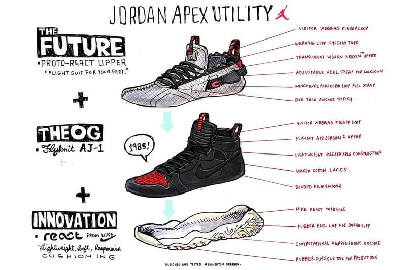 86ba59d14a0 Jordan Apex-Utility | HYPEBEAST DROPS