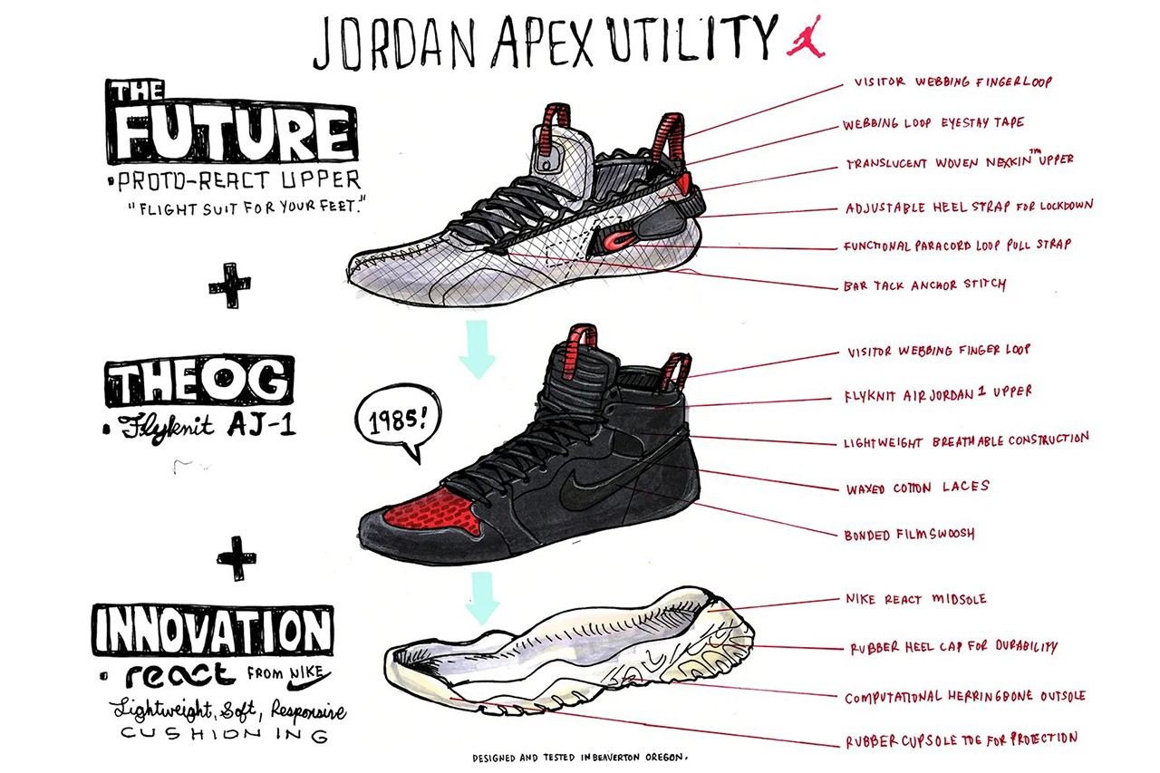 jordan apex utility closer look 2019 march footwear jordan brand nike react technology flight utilityflyknit air jordan 1