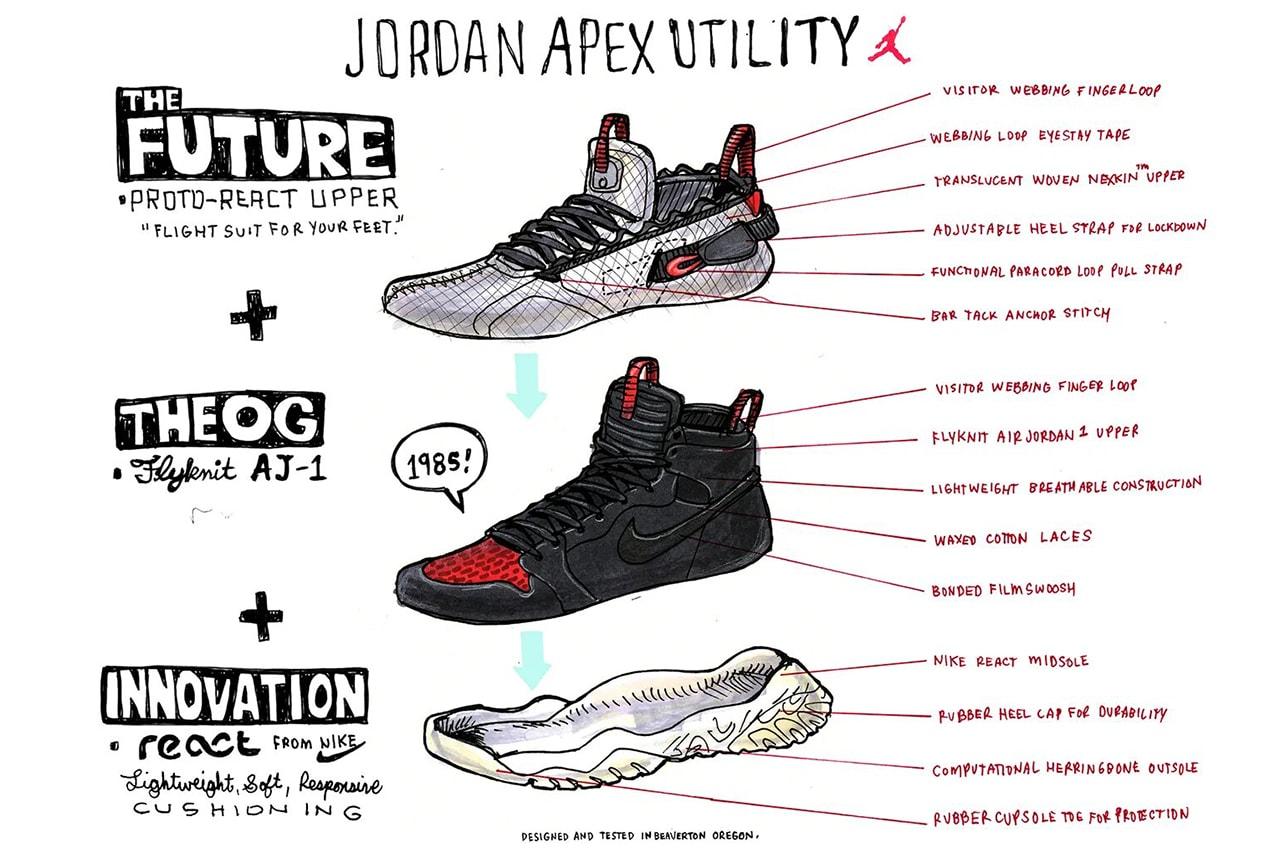 new concept 45678 8437a jordan apex utility closer look 2019 march footwear jordan brand nike react  technology flight utilityflyknit air