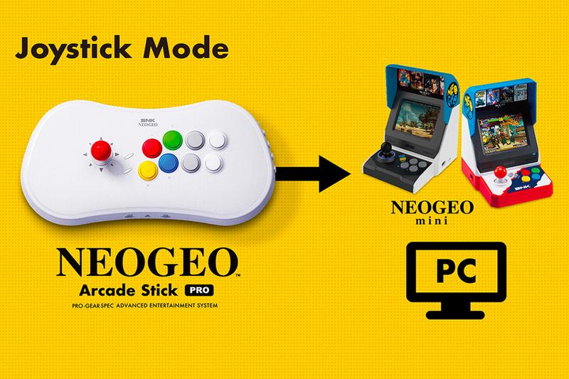 NEOGEO Arcade Stick Pro Game Console SNK PC TV Fighting game 20 retro stick D pad CD controller mini red blue green yellow buttons video