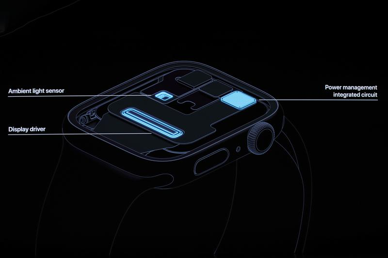 Imran Chaudhri Shares Behind The Scenes Initial Apple Watch Development product smartwatch accessories tech electric touch twitter five years anniversary solar watchface sun ramadan design concept ideas