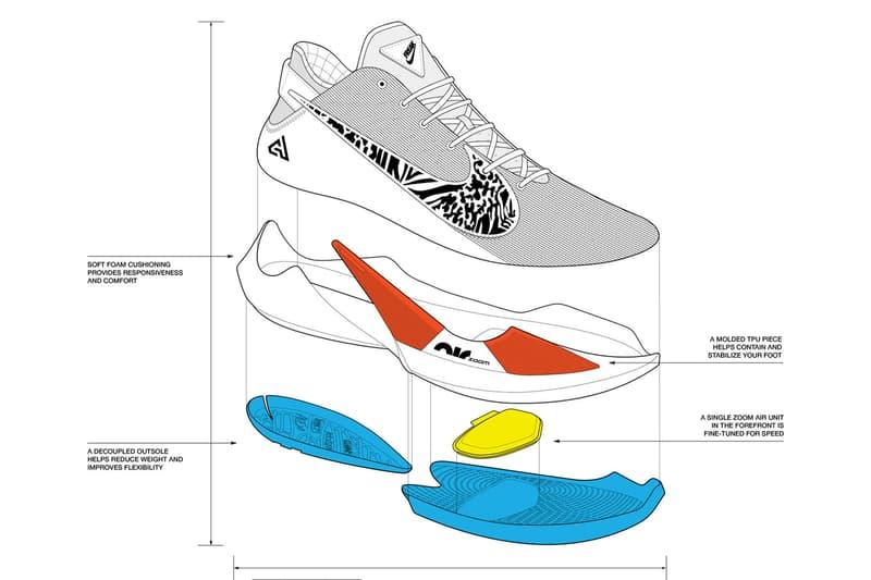 Nike Zoom Freak 2 Official Release Date Info Hypebeast