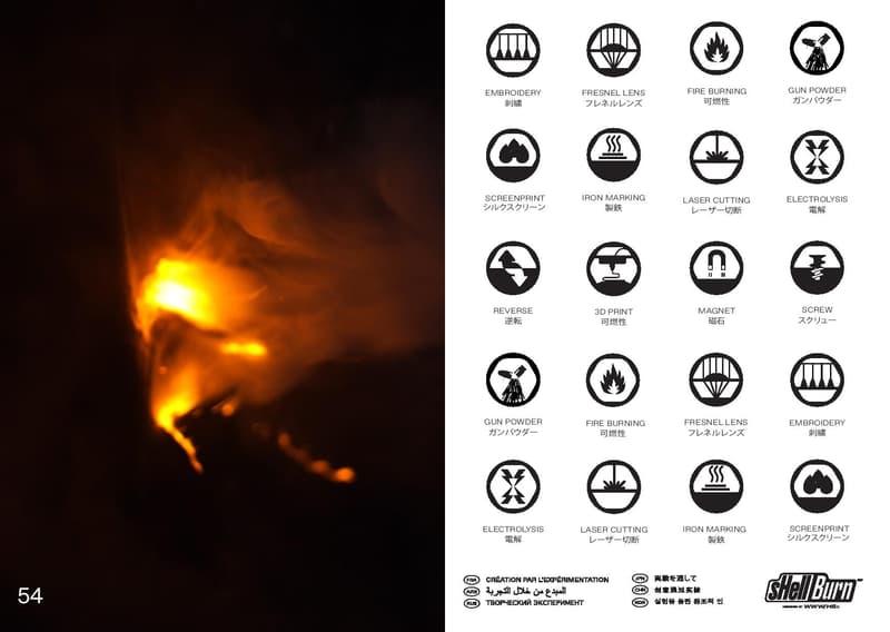 Lookbook de (s)Hell Burn