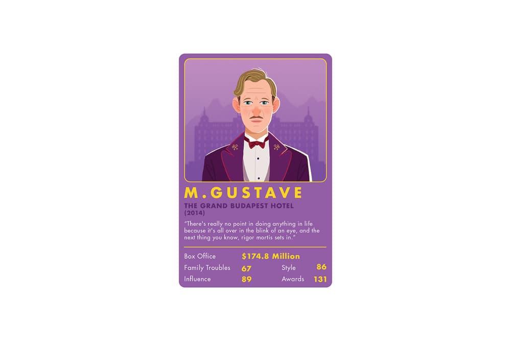Wes Anderson Moonrise Kingdom Fantastic Mr. Fox Grand Budapest Hotel The Life Aquatic The Royal Tenenbaums Rushmore