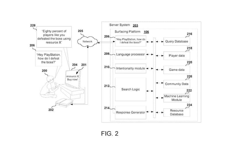 Sony 將為 PlayStation 5 推出專利 AI 助理