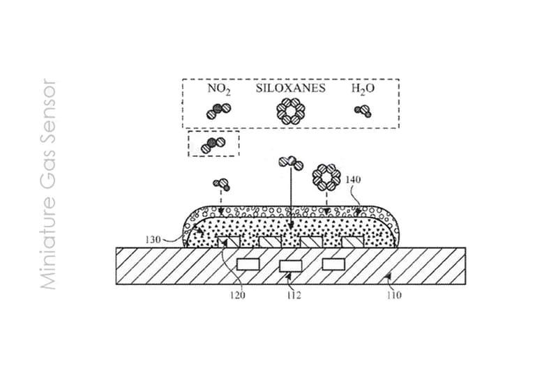 애플, 유해가스 감지 센서 특허, 아이폰으로 미세먼지 탐지할 수 있다?!